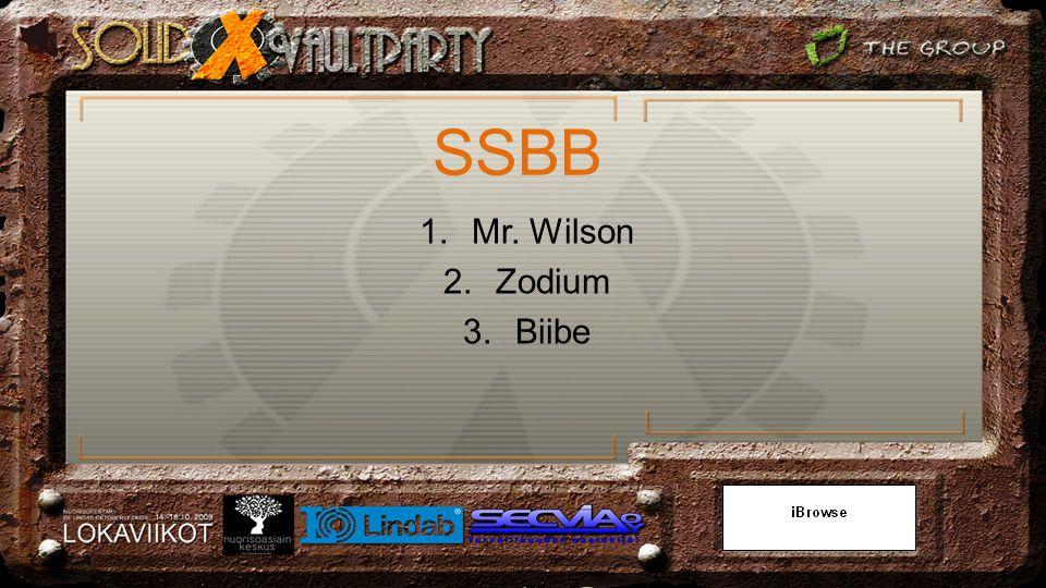 1.Mr. Wilson 2.Zodium 3.Biibe