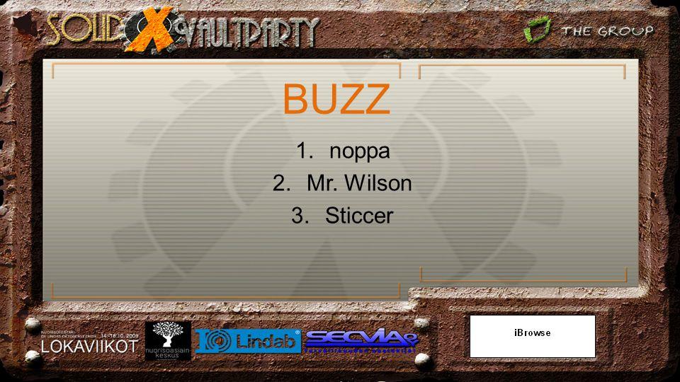 1.noppa 2.Mr. Wilson 3.Sticcer