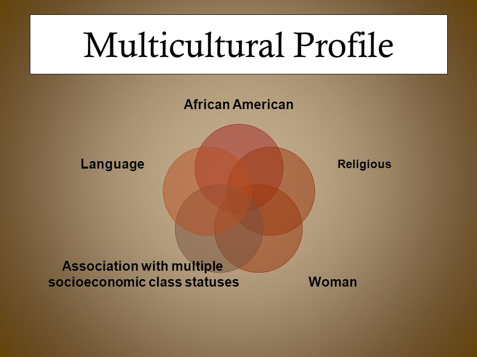 Multicultural Profile African American Religious Woman Association with multiple socioeconomic class statuses Language