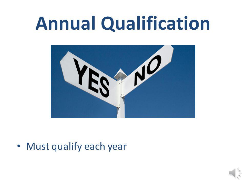 Annual Qualification Must qualify each year