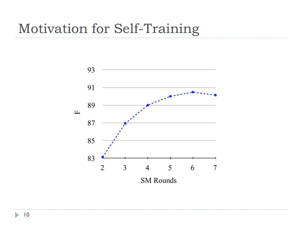 Motivation for Self-Training 10