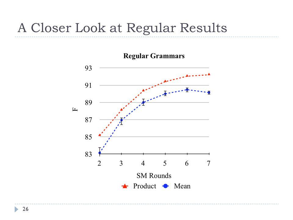 A Closer Look at Regular Results 26