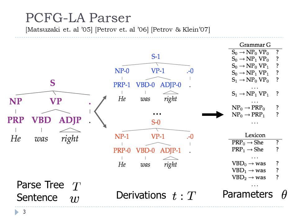 Parse Tree Sentence Parameters... Derivations PCFG-LA Parser [Matsuzaki et.