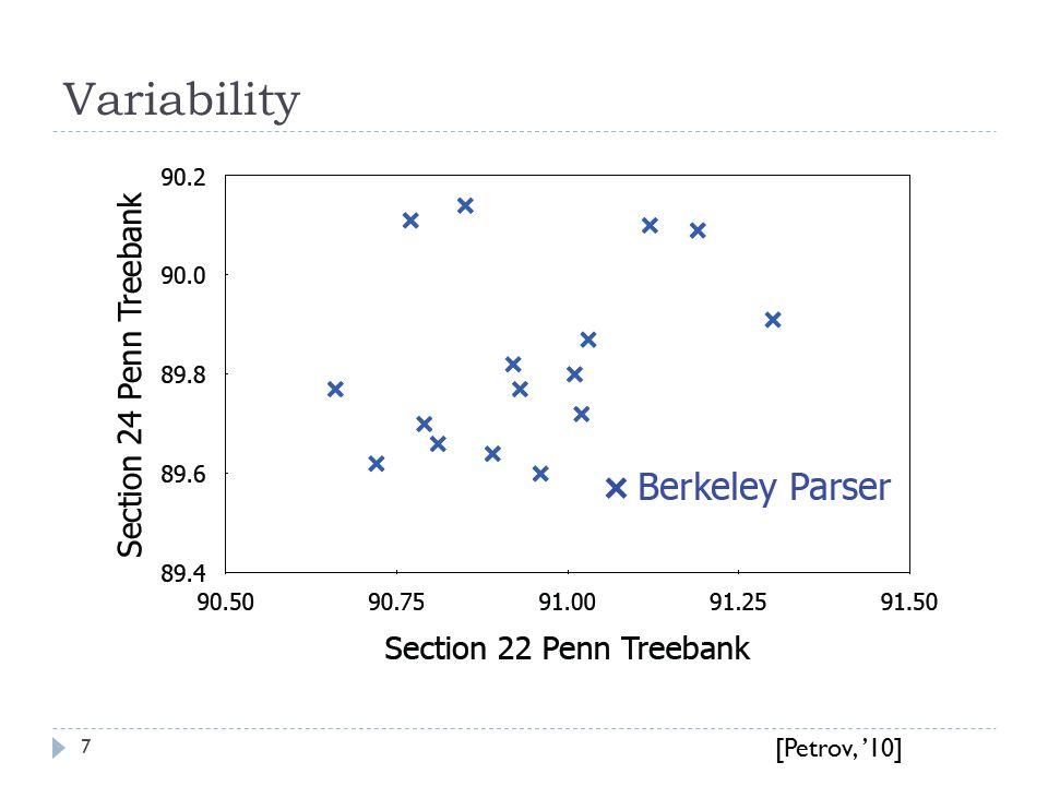 Variability 7 [Petrov, '10]