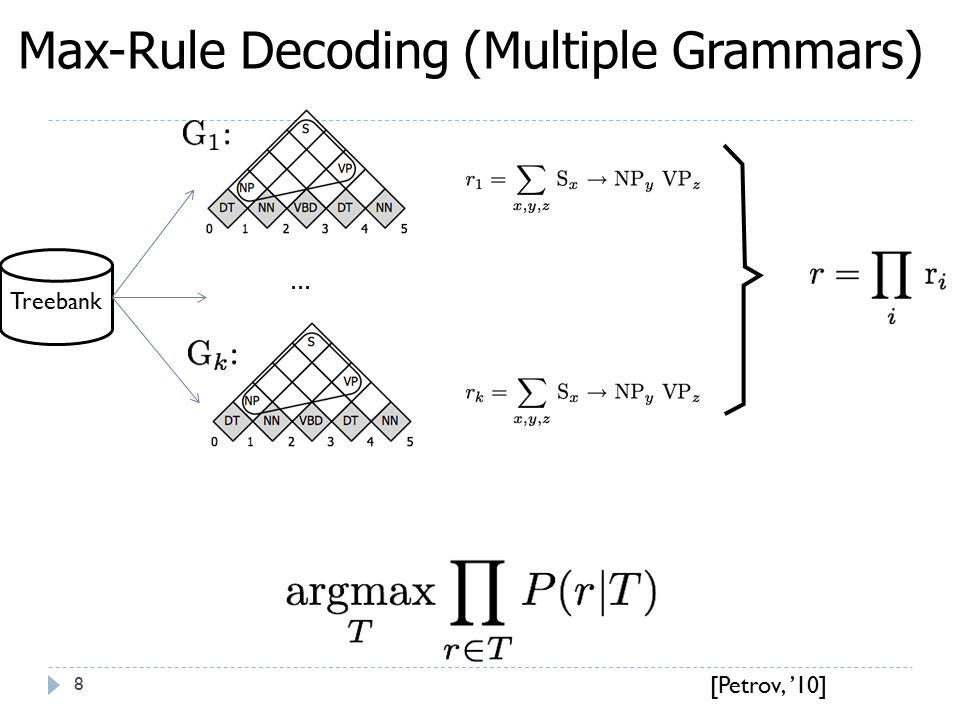 ... Max-Rule Decoding (Multiple Grammars) [Petrov, '10] Treebank 8