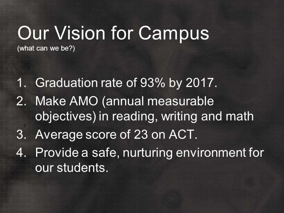 Our Vision for Campus (what can we be?) 1.Graduation rate of 93% by 2017.