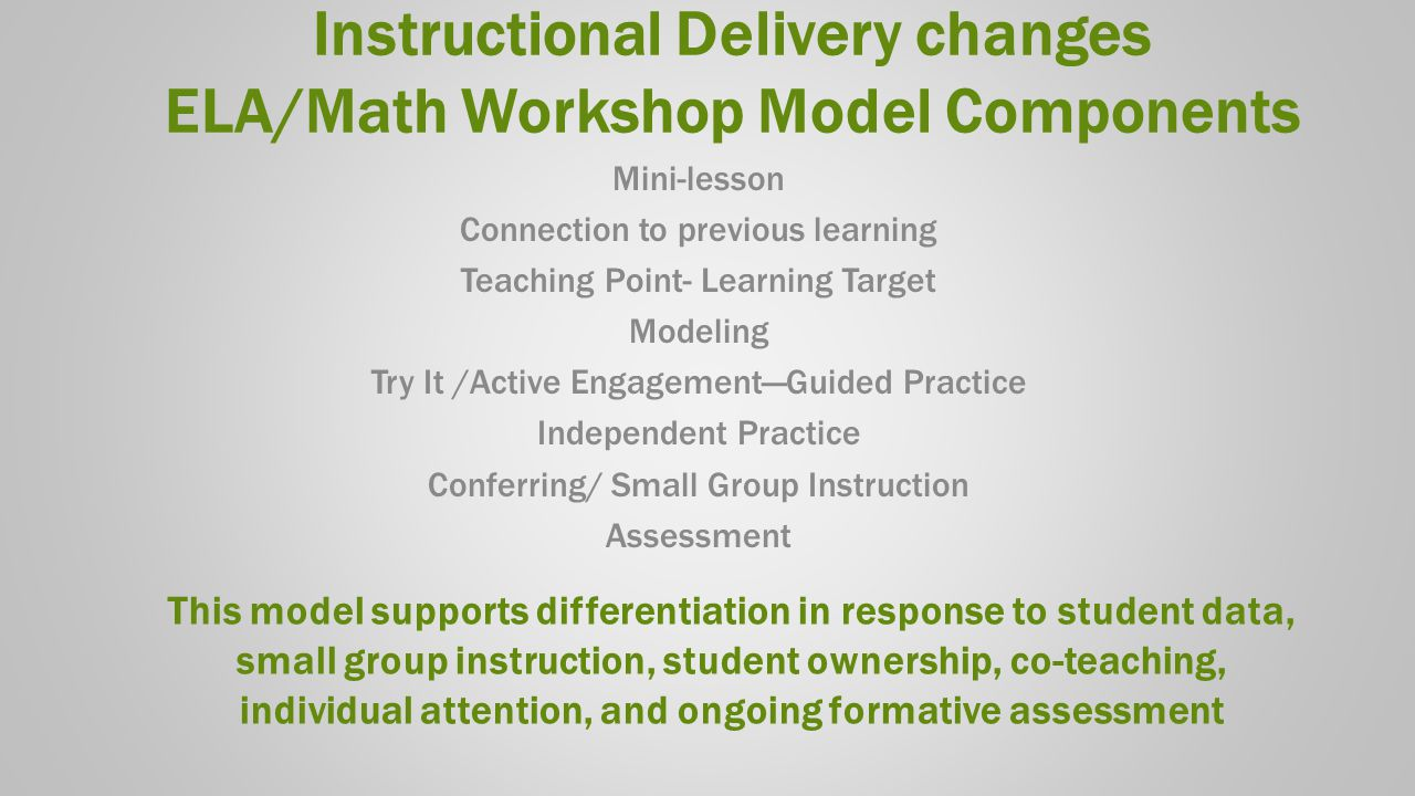 Instructional Delivery changes ELA/Math Workshop Model Components Mini-lesson Connection to previous learning Teaching Point- Learning Target Modeling
