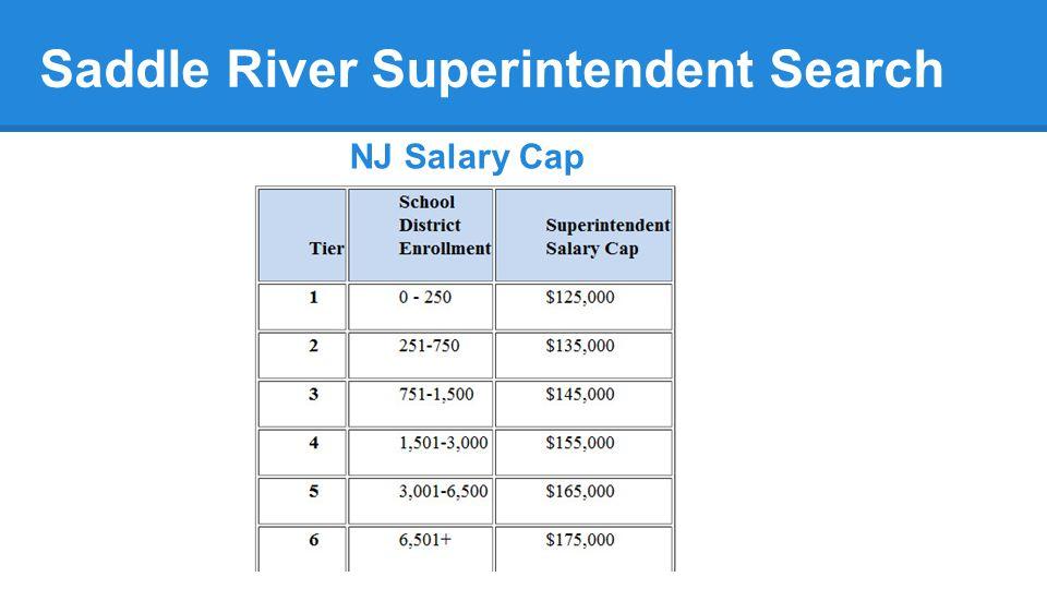 Saddle River Superintendent Search NJ Salary Cap