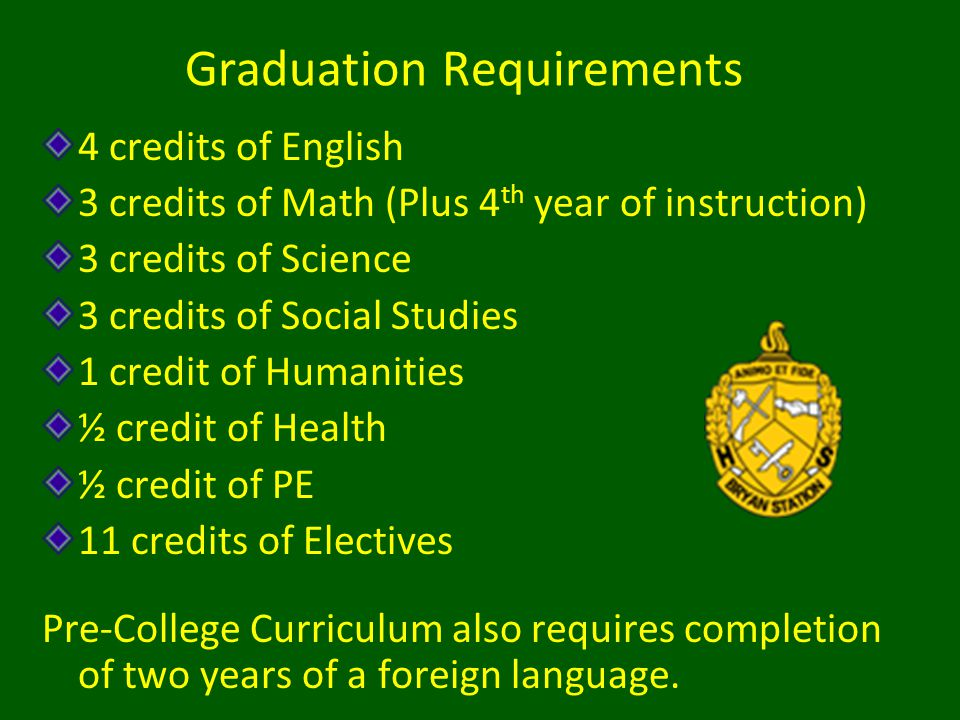 Graduation Requirements 4 credits of English 3 credits of Math (Plus 4 th year of instruction) 3 credits of Science 3 credits of Social Studies 1 credit of Humanities ½ credit of Health ½ credit of PE 11 credits of Electives Pre-College Curriculum also requires completion of two years of a foreign language.