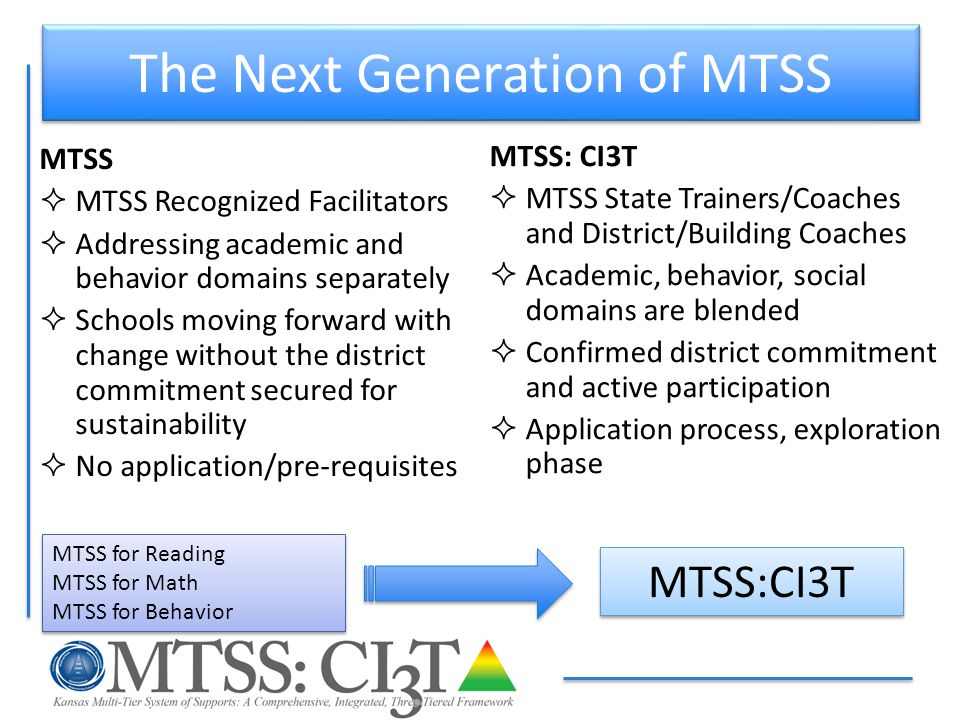 The Next Generation of MTSS MTSS  MTSS Recognized Facilitators  Addressing academic and behavior domains separately  Schools moving forward with ch