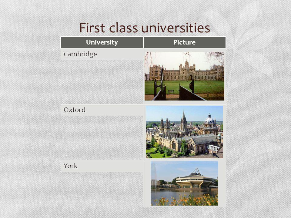 First class universities UniversityPicture Cambridge Oxford York