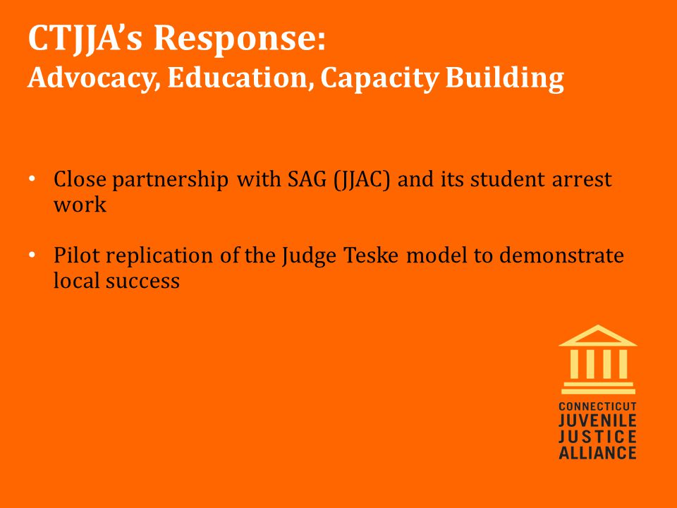 Close partnership with SAG (JJAC) and its student arrest work Pilot replication of the Judge Teske model to demonstrate local success CTJJA's Response: Advocacy, Education, Capacity Building
