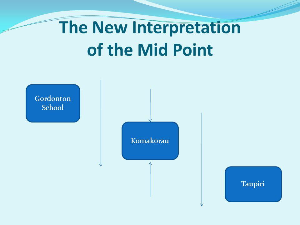 The New Interpretation of the Mid Point Gordonton School Taupiri Komakorau