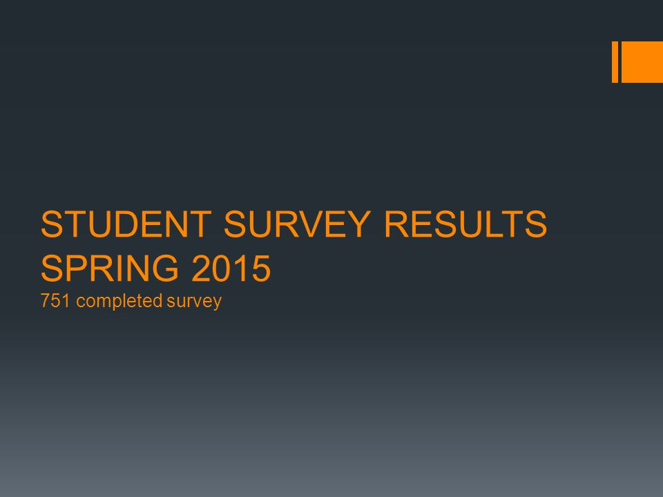 STUDENT SURVEY RESULTS SPRING 2015 751 completed survey