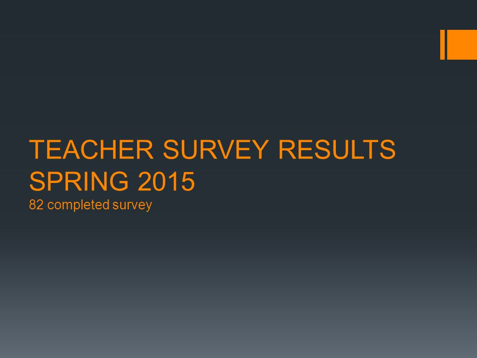 TEACHER SURVEY RESULTS SPRING 2015 82 completed survey