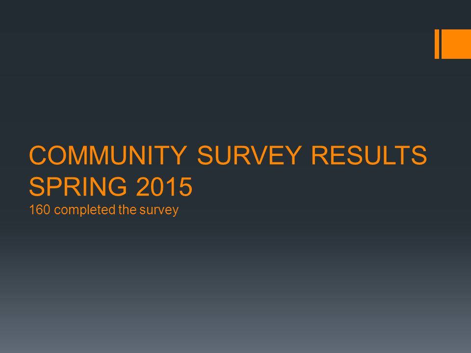 COMMUNITY SURVEY RESULTS SPRING 2015 160 completed the survey