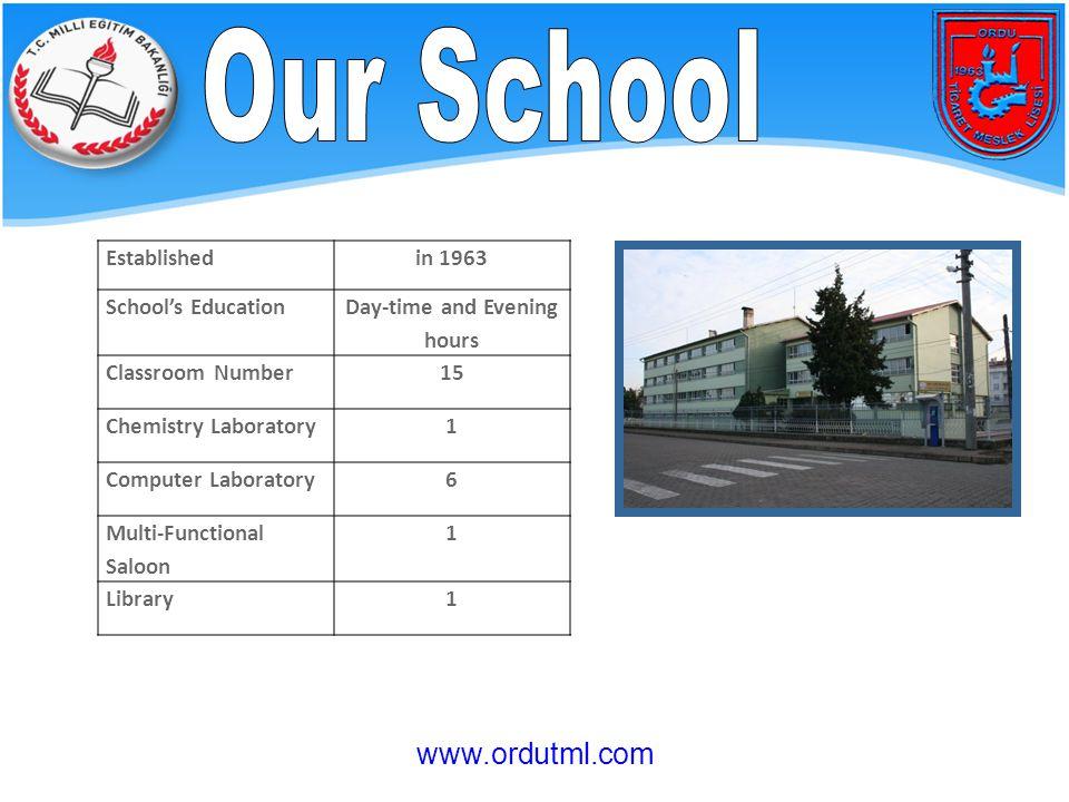 www.ordutml.com Total Personel Number81 Teacher Number71 Director Number5 Civil Servant2 Janitor3 Total Students Number1089 Girls Number666 Boys Number423
