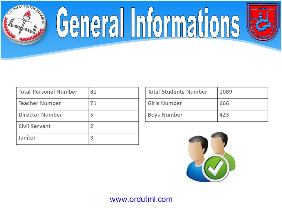 www.ordutml.com Total Personel Number81 Teacher Number71 Director Number5 Civil Servant2 Janitor3 Total Students Number1089 Girls Number666 Boys Number423