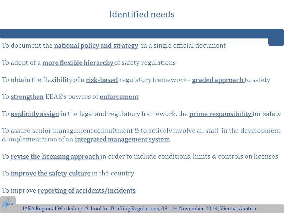 Identified needs IAEA Regional Workshop - School for Drafting Regulations, 03 - 14 November 2014, Vienna, Austria national policy and strategy To docu