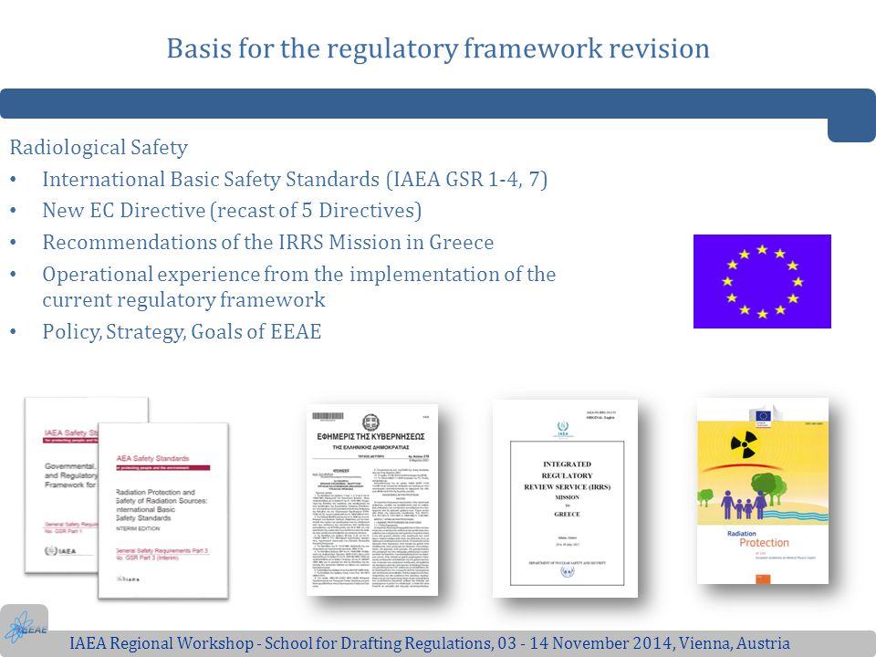 Basis for the regulatory framework revision Radiological Safety International Basic Safety Standards (ΙΑΕΑ GSR 1-4, 7) New EC Directive (recast of 5 D