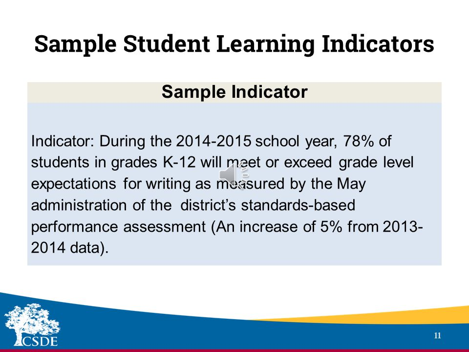 Recommendations for Student Learning Indicators 10 Guidelines Student Learning Outcomes comprises 45% of the summative rating (22.5%) is based on goals addressing a significant portion of the students served (22.5%) shall be based on the student performance and/or growth on the state-administered assessment in the core content areas of the schools or content areas served