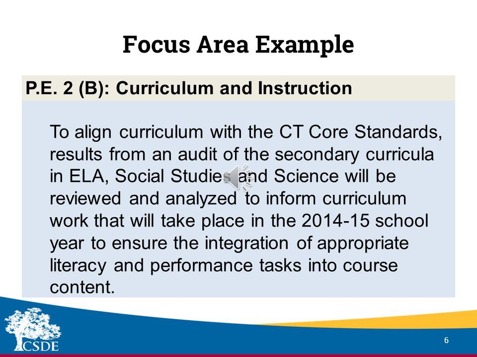 Focus Area Example 6 P.E.