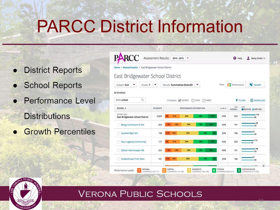 Verona Public Schools PARCC District Information 10 ●District Reports ●School Reports ●Performance Level Distributions ●Growth Percentiles