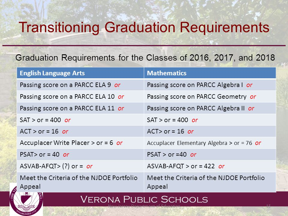 Verona Public Schools Transitioning Graduation Requirements New Jersey Department of Education15 English Language ArtsMathematics Passing score on a PARCC ELA 9 orPassing score on PARCC Algebra I or Passing score on a PARCC ELA 10 orPassing score on PARCC Geometry or Passing score on a PARCC ELA 11 orPassing score on PARCC Algebra II or SAT > or = 400 or ACT > or = 16 or Accuplacer Write Placer > or = 6 or Accuplacer Elementary Algebra > or = 76 or PSAT> or = 40 or ASVAB-AFQT> (?) or = orASVAB-AFQT > or = 422 or Meet the Criteria of the NJDOE Portfolio Appeal Graduation Requirements for the Classes of 2016, 2017, and 2018