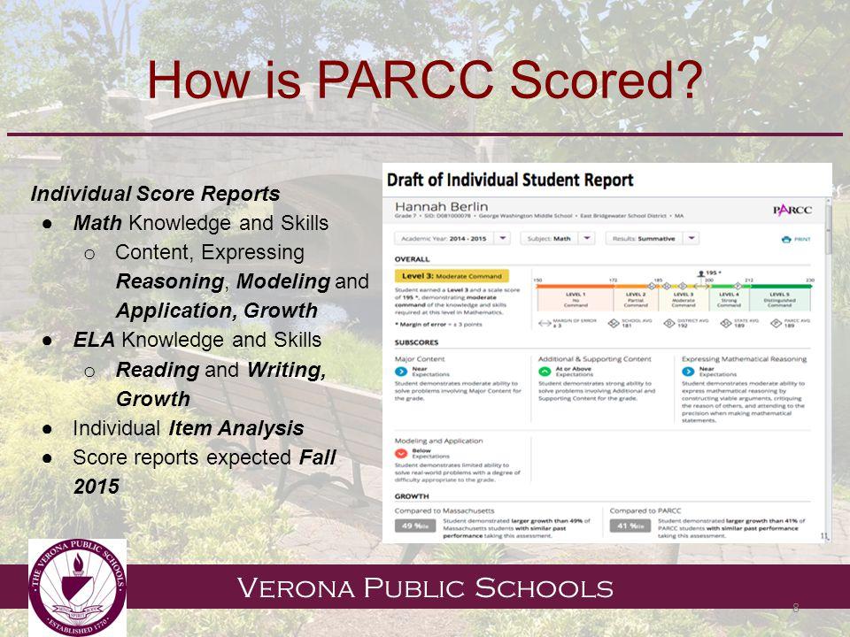 Verona Public Schools How is PARCC Scored.