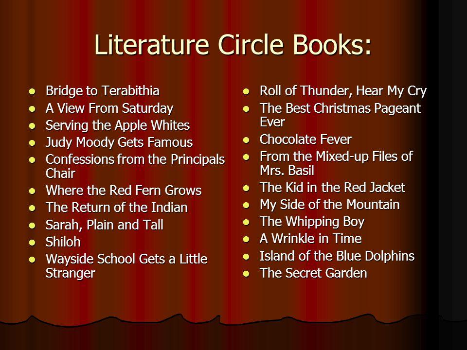 Literature Circle Books: Bridge to Terabithia Bridge to Terabithia A View From Saturday A View From Saturday Serving the Apple Whites Serving the Appl