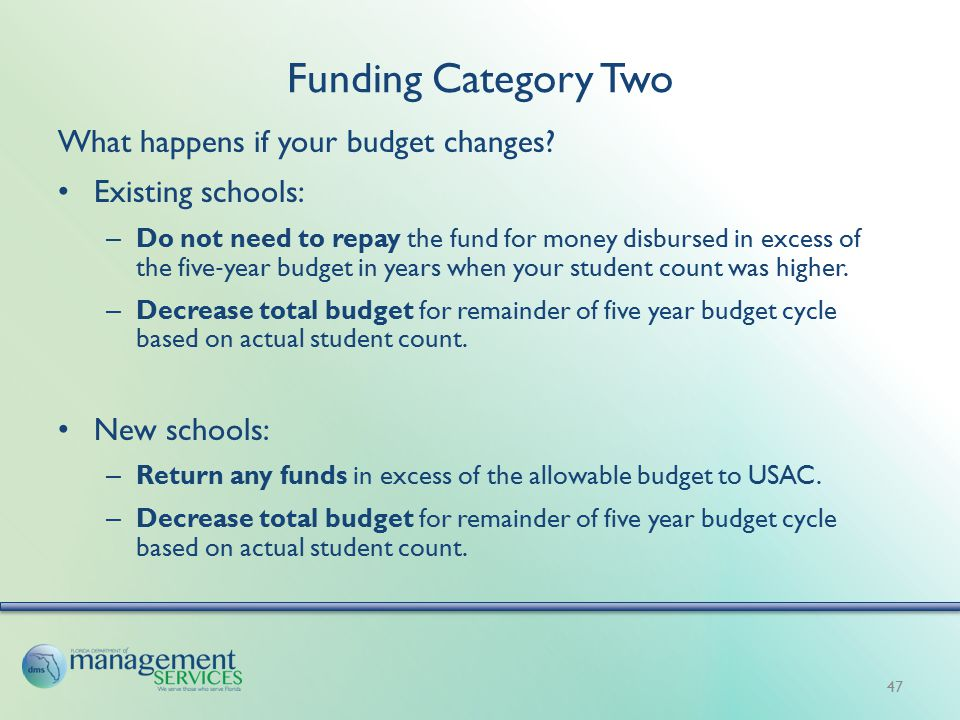 Funding Category Two What happens if your budget changes? Existing schools: – Do not need to repay the fund for money disbursed in excess of the five