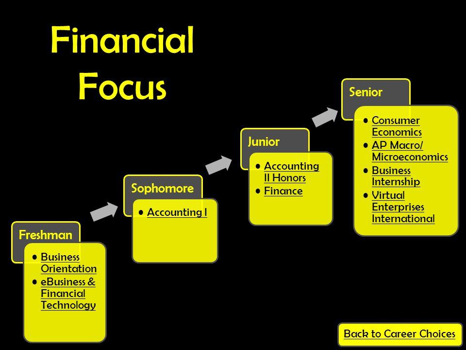 Freshman Business OrientationBusiness Orientation eBusiness & Financial TechnologyeBusiness & Financial Technology Sophomore Accounting I Junior Accou