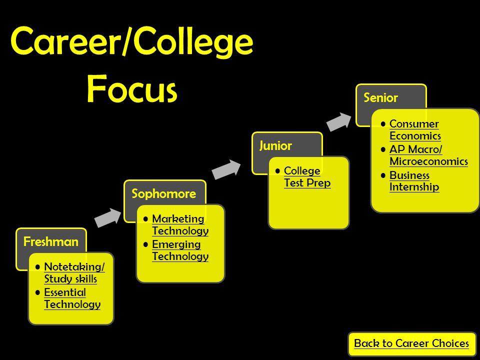 Freshman Notetaking/ Study skillsNotetaking/ Study skills Essential TechnologyEssential Technology Sophomore Marketing TechnologyMarketing Technology