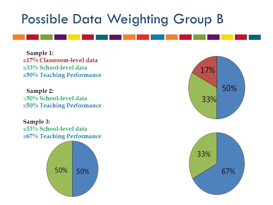 Possible Data Weighting Group B  Sample 1:  17% Classroom-level data  33% School-level data  50% Teaching Performance  Sample 2:  50% School-level data  50% Teaching Performance Sample 3:  33% School-level data  67% Teaching Performance