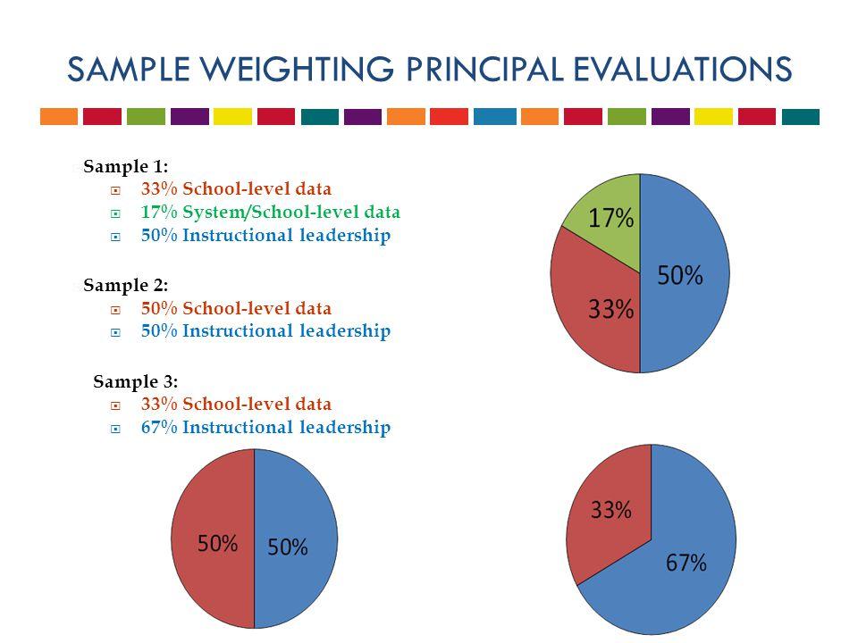 SAMPLE WEIGHTING PRINCIPAL EVALUATIONS  Sample 1:  33% School-level data  17% System/School-level data  50% Instructional leadership  Sample 2:  50% School-level data  50% Instructional leadership Sample 3:  33% School-level data  67% Instructional leadership