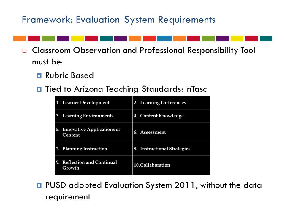 Framework: Evaluation System Requirements  Classroom Observation and Professional Responsibility Tool must be :  Rubric Based  Tied to Arizona Teaching Standards: InTasc  PUSD adopted Evaluation System 2011, without the data requirement