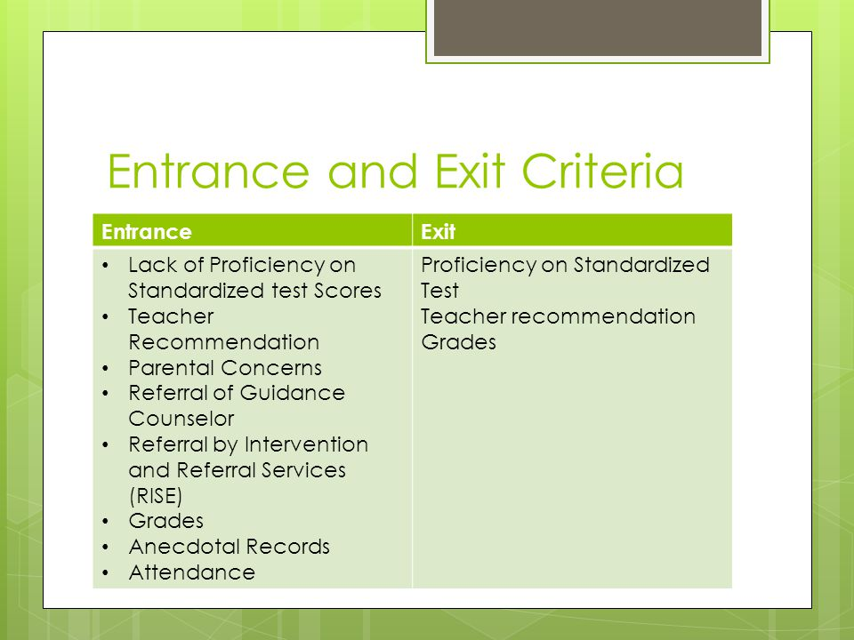 Entrance and Exit Criteria EntranceExit Lack of Proficiency on Standardized test Scores Teacher Recommendation Parental Concerns Referral of Guidance Counselor Referral by Intervention and Referral Services (RISE) Grades Anecdotal Records Attendance Proficiency on Standardized Test Teacher recommendation Grades