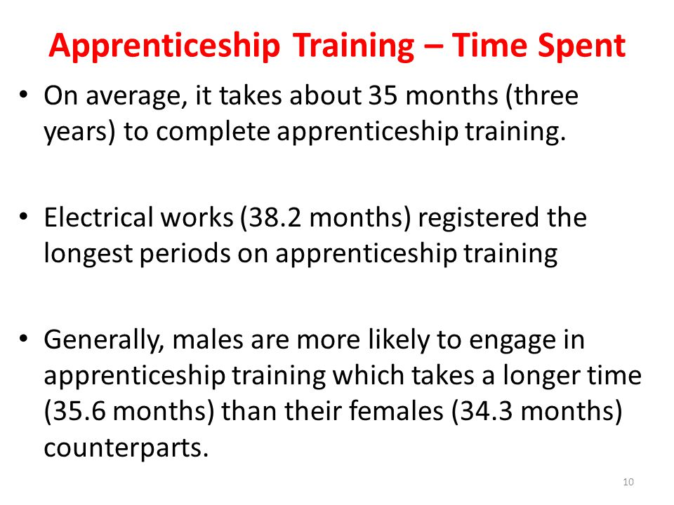 On average, it takes about 35 months (three years) to complete apprenticeship training. Electrical works (38.2 months) registered the longest periods
