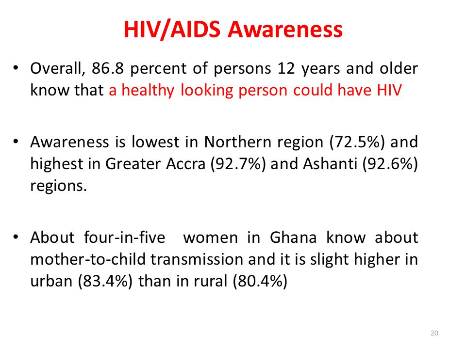 HIV/AIDS Awareness Overall, 86.8 percent of persons 12 years and older know that a healthy looking person could have HIV Awareness is lowest in Northe