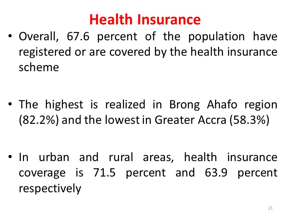 Health Insurance Overall, 67.6 percent of the population have registered or are covered by the health insurance scheme The highest is realized in Brong Ahafo region (82.2%) and the lowest in Greater Accra (58.3%) In urban and rural areas, health insurance coverage is 71.5 percent and 63.9 percent respectively 21