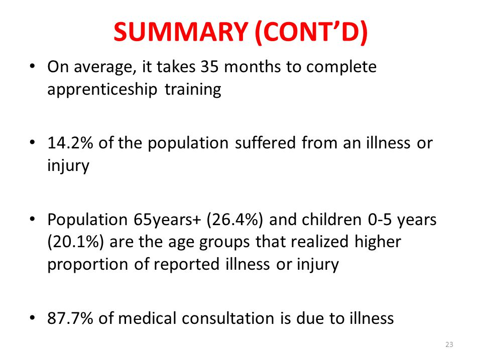 SUMMARY (CONT'D) On average, it takes 35 months to complete apprenticeship training 14.2% of the population suffered from an illness or injury Populat