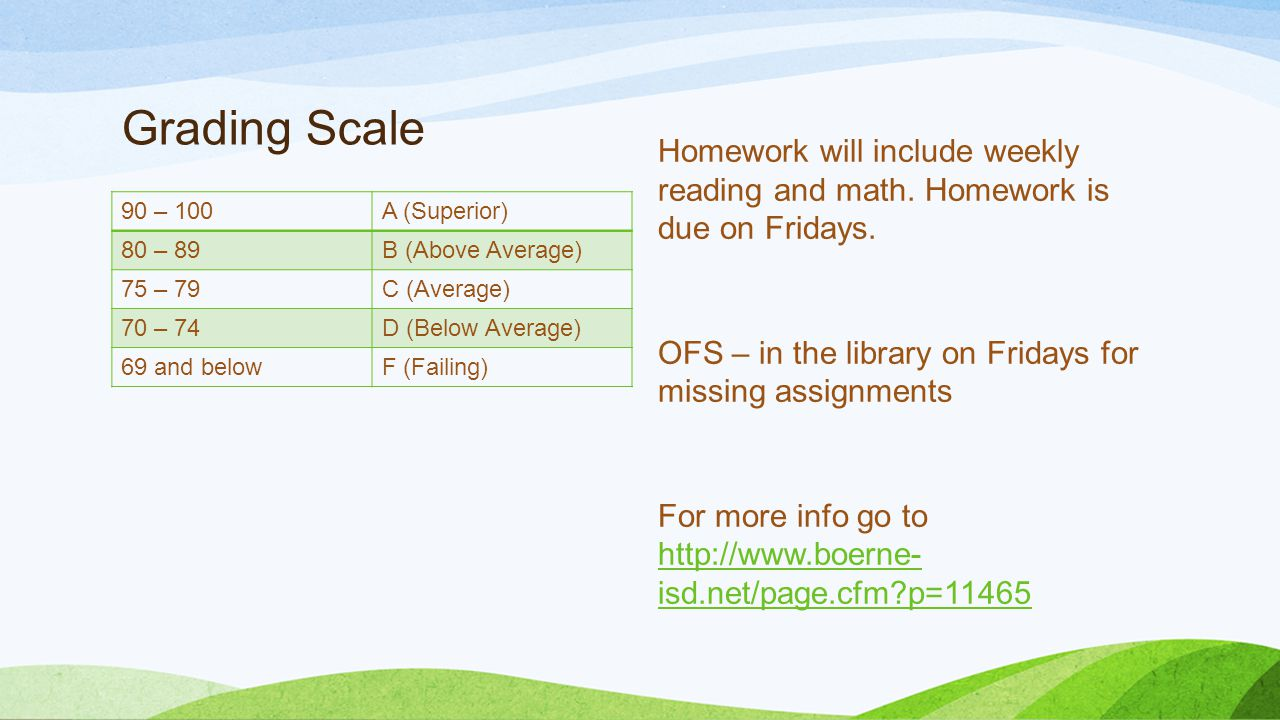 Grading Scale Homework will include weekly reading and math. Homework is due on Fridays. OFS – in the library on Fridays for missing assignments For m