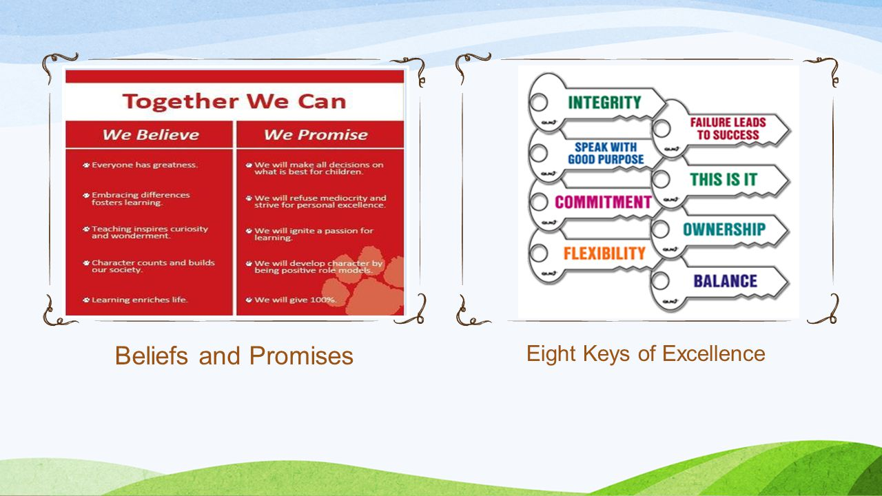 Beliefs and Promises Eight Keys of Excellence