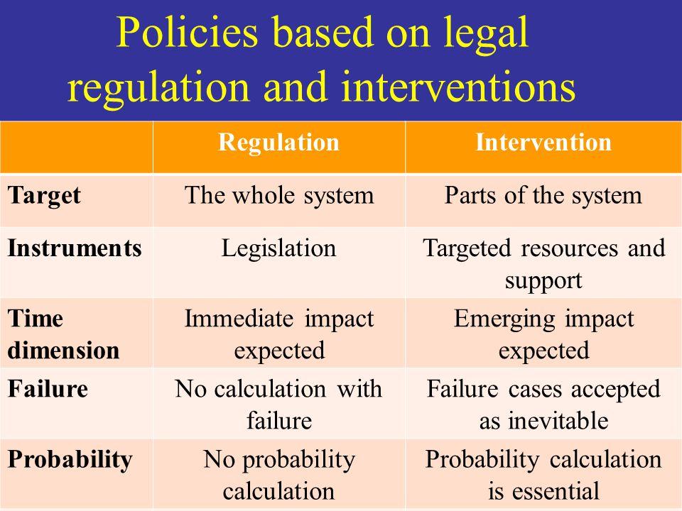 Policies based on legal regulation and interventions RegulationIntervention TargetThe whole systemParts of the system InstrumentsLegislationTargeted r
