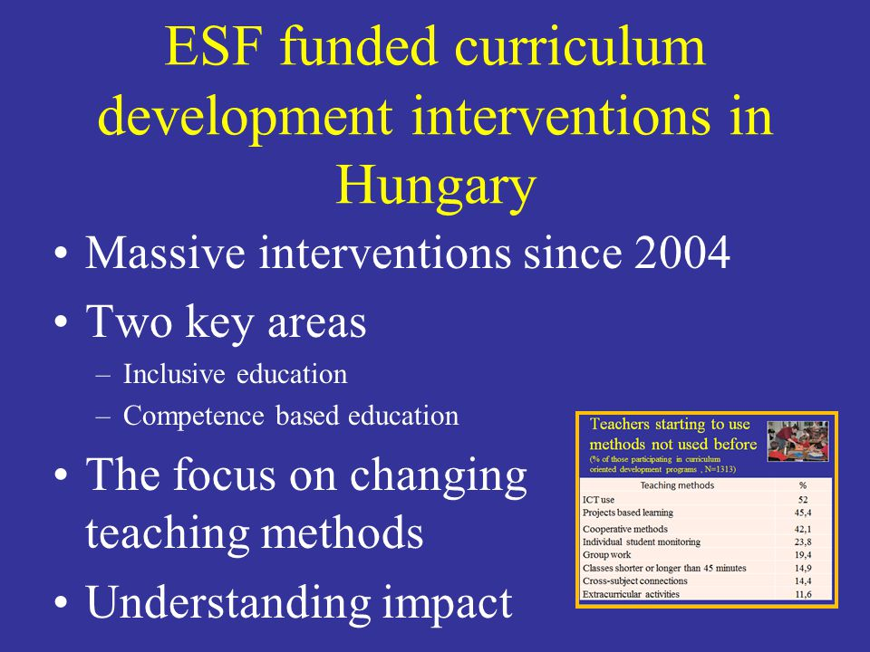 ESF funded curriculum development interventions in Hungary Massive interventions since 2004 Two key areas –Inclusive education –Competence based education The focus on changing teaching methods Understanding impact