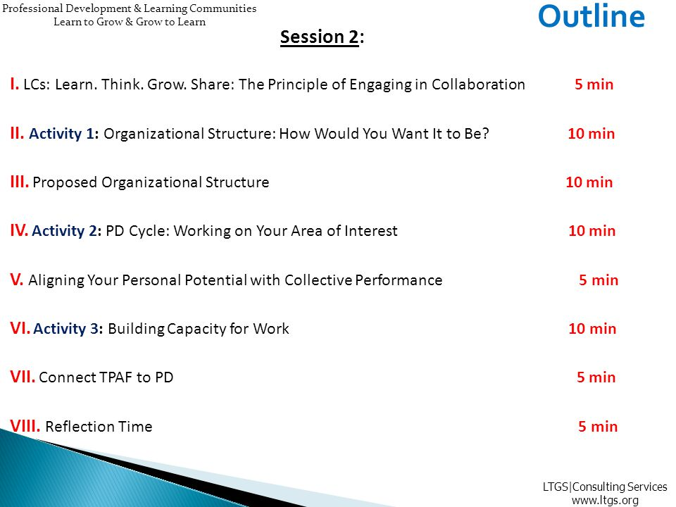 Session 2: I. LCs: Learn. Think. Grow. Share: The Principle of Engaging in Collaboration 5 min II. Activity 1: Organizational Structure: How Would You