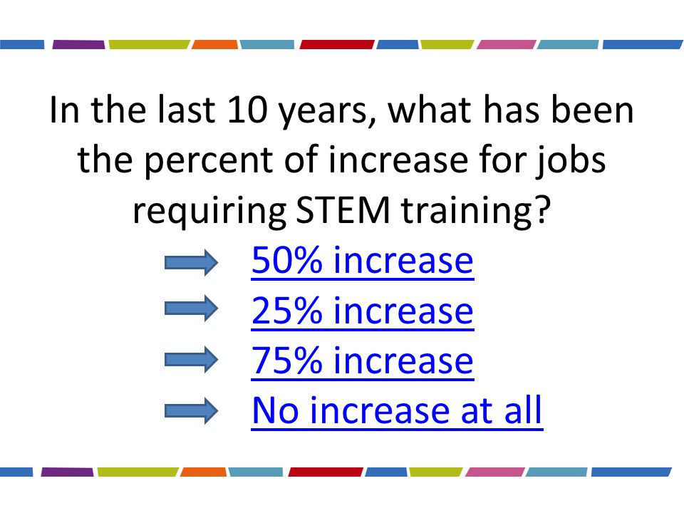 In the last 10 years, what has been the percent of increase for jobs requiring STEM training.