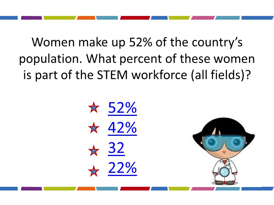 Women make up 52% of the country's population.
