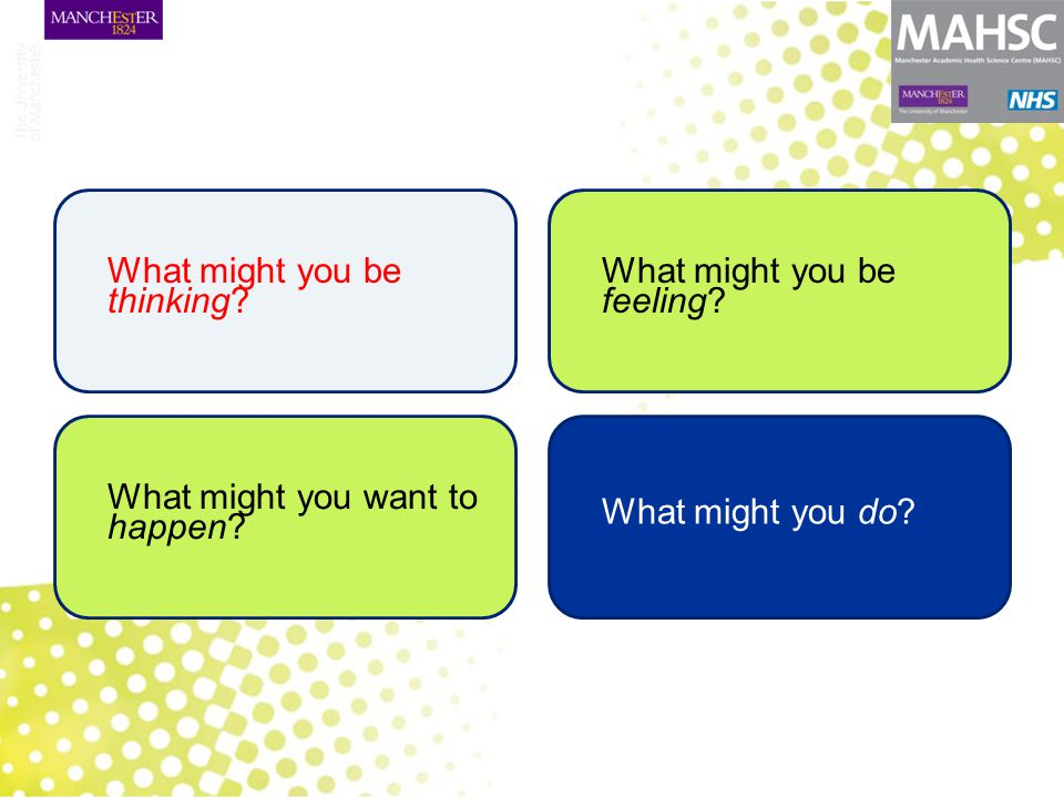 What might you be thinking? What might you be feeling? What might you want to happen? What might you do?
