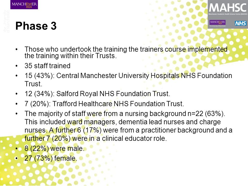 Phase 3 Those who undertook the training the trainers course implemented the training within their Trusts.